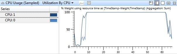 cpu_usage_full