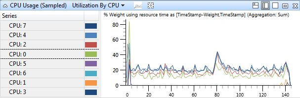 cpu_usage_full_bb